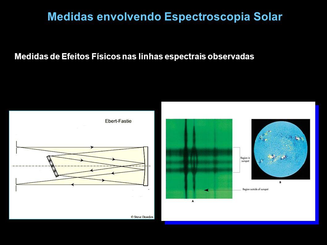 Medidas envolvendo Espectroscopia Solar Medidas de Efeitos Físicos nas linhas espectrais observadas