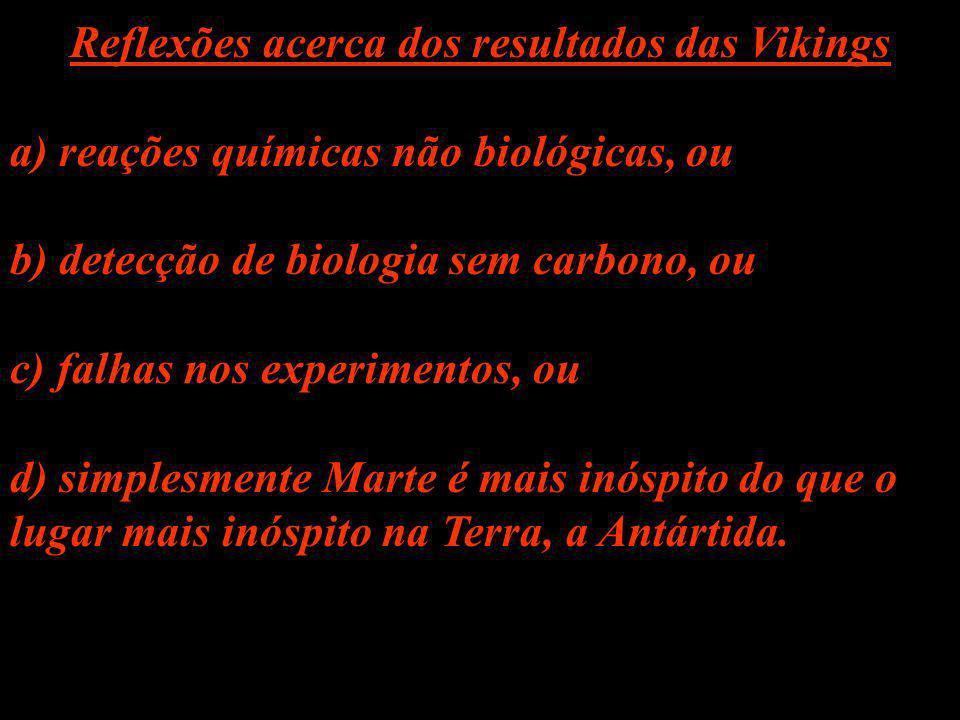 Reflexões acerca dos resultados das Vikings a) reações químicas não biológicas, ou b) detecção de biologia sem carbono, ou c) falhas nos experimentos,