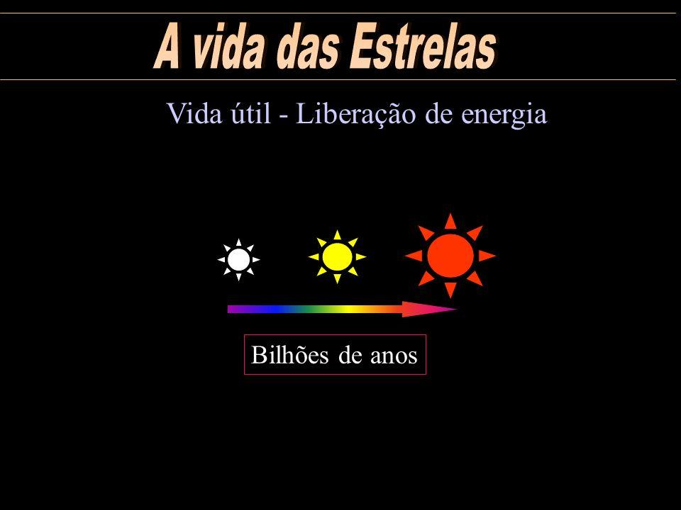 Vida útil - Liberação de energia Bilhões de anos