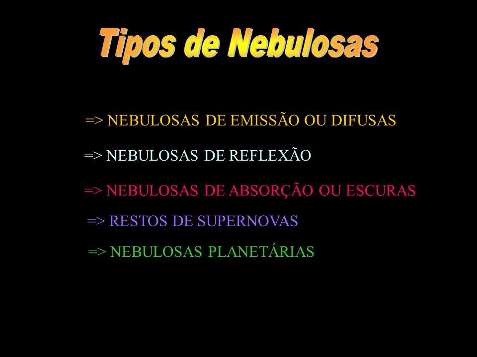 => NEBULOSAS DE EMISSÃO OU DIFUSAS => NEBULOSAS DE REFLEXÃO => NEBULOSAS DE ABSORÇÃO OU ESCURAS => NEBULOSAS PLANETÁRIAS => RESTOS DE SUPERNOVAS