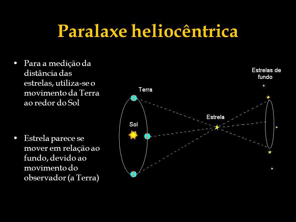 Comentário: Explicação de como são realizadas as medidas de paralaxe de uma estrela, tendo como linha de base um eixo da órbita a Terra ao redor do Sol.