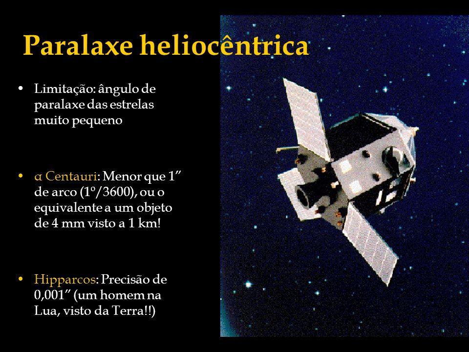 Comentário: Discussão sobre as dificuldades de se medir a paralaxe, mesmo da estrela mais próxima do Sol, α-Centauri, devido ao tamanho desses ângulos.