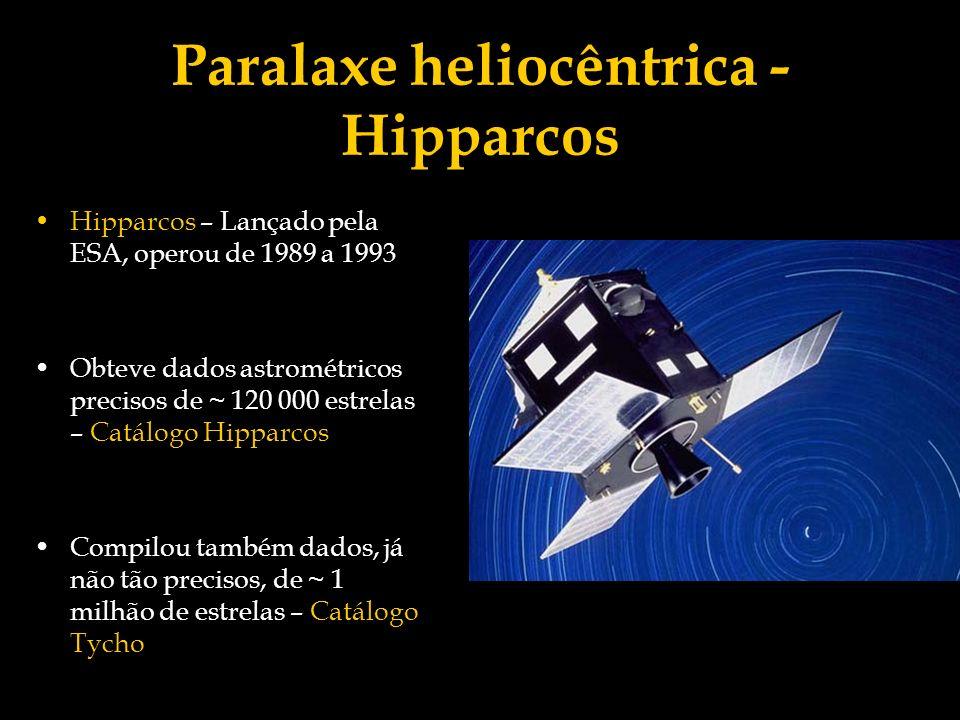 Paralaxe heliocêntrica: Hipparcos Comentário: Discussão sobre o sucesso da missão Hipparcos, da ESA – Agência Espacial Européia, da sigla em inglês.