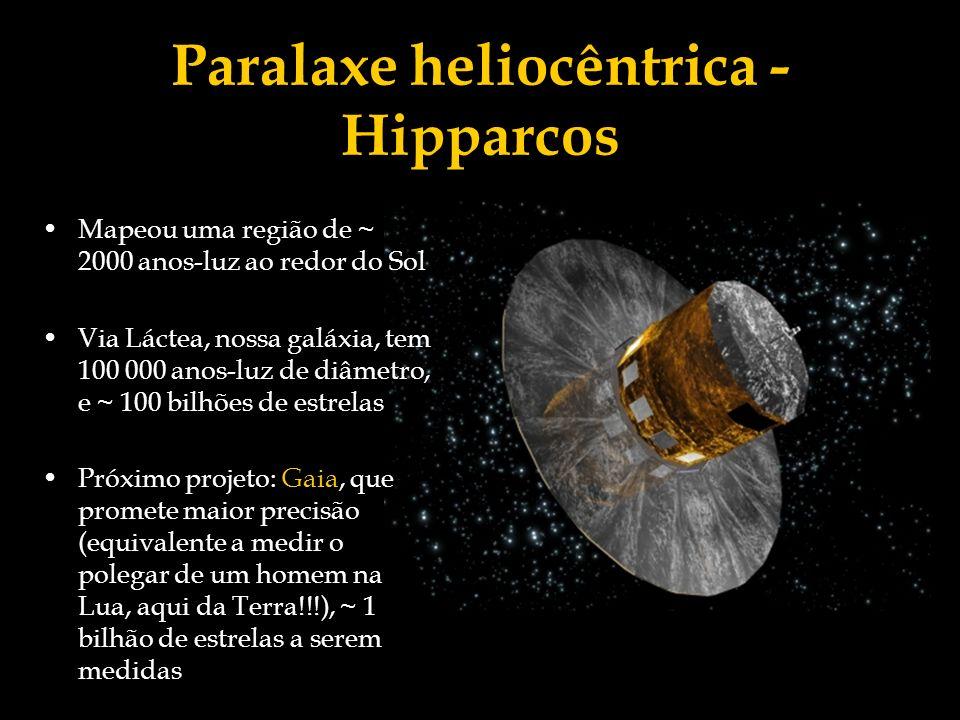 Paralaxe heliocêntrica: Hipparcos Comentário: Hipparcos, apesar de suas grandes contribuições para a astronomia, mapeou uma região bem pequena da nossa Galáxia.
