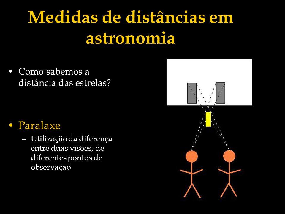 Medidas de distância em astronomia Comentário: A paralaxe é o aparente movimento de um objeto em relação a objetos mais distantes, causado pela observação do mesmo segundo posições de observação diferentes.