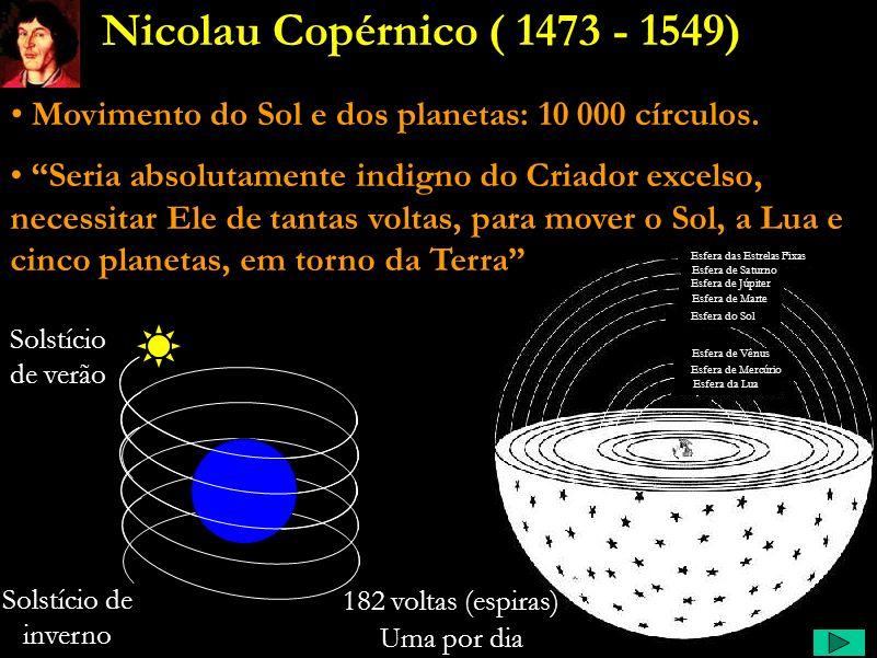 Copérnico Comentário: Finalmente ousou-se representar a Terra como uma esfera, tal qual os gregos. A velha geração ainda opunha resistência a essa ima