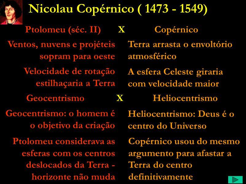 Copérnico Comentário: Copérnico estudou grego para saber a opinião de Ptolomeu sobre as 10 000 voltas, e acabou descobrindo em outros gregos, Cícero e