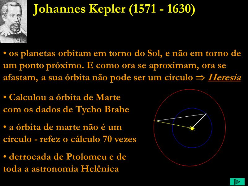 Kepler Comentário: Queria saber o motivo da disposição dos corpos celestes. Quando, em uma aula, lembrou-se do último livro de Euclides que dizia exis
