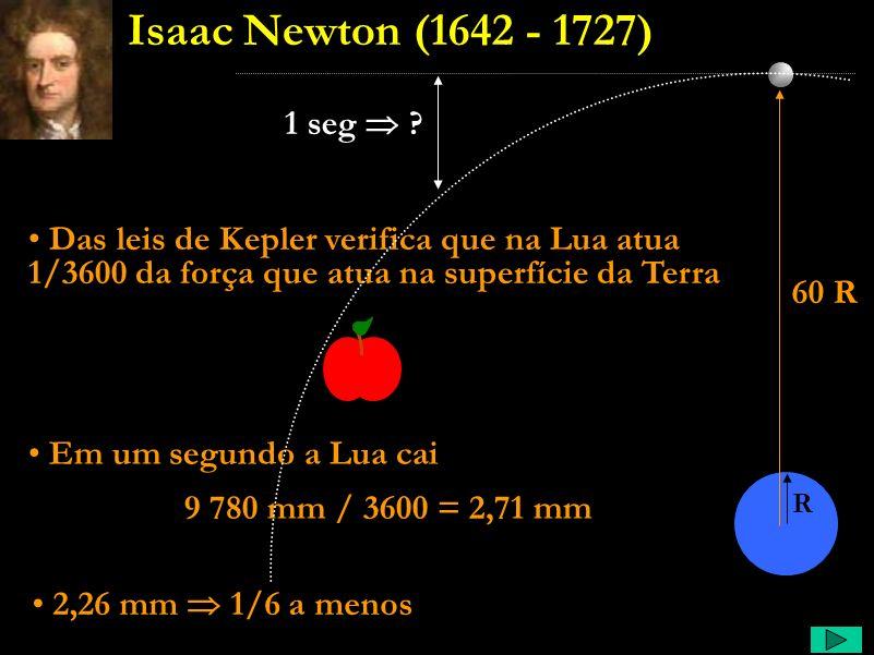 Newton Comentário: Newton foi uma mente ímpar, inovador em muitas áreas. Desgostoso dos problemas de coloração que os telescópios de lente possuíam, i