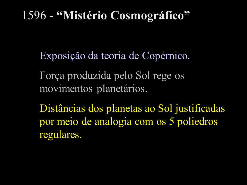 Sistema Heliocêntrico ( Copérnico, séc.