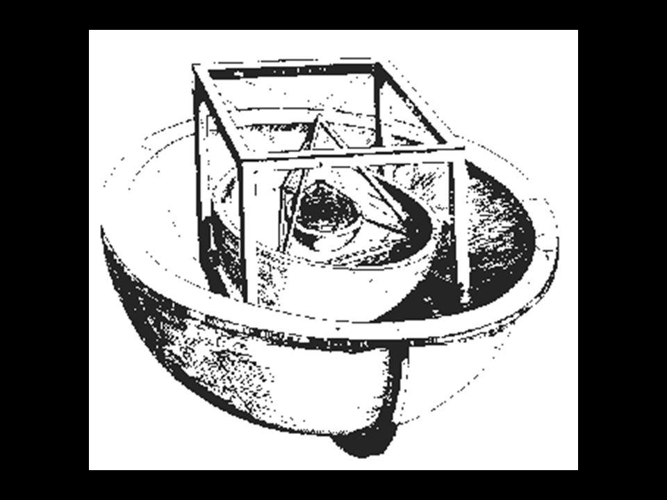 1596 - Mistério Cosmográfico Exposição da teoria de Copérnico.