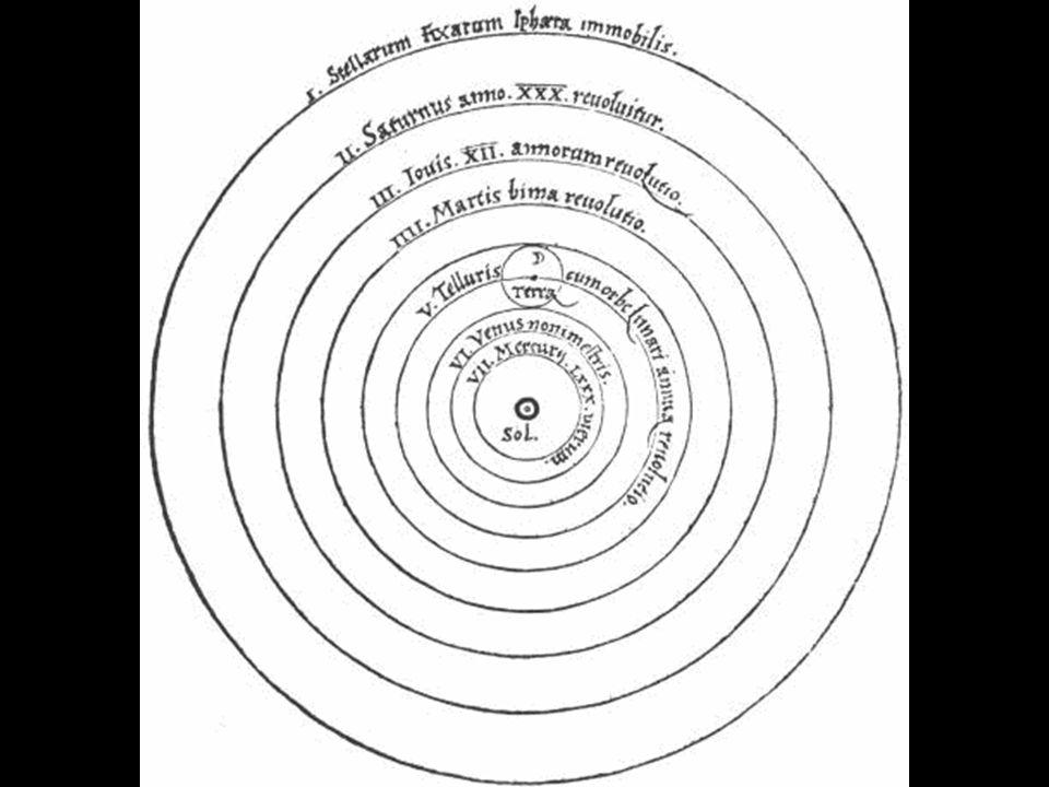 Sistema Complexo de Epiciclos Terra Planeta E Deferente Epiciclo