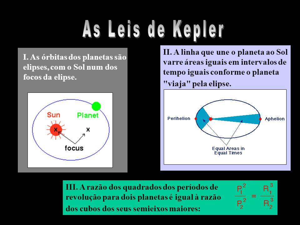 I. As órbitas dos planetas são elipses, com o Sol num dos focos da elipse. II. A linha que une o planeta ao Sol varre áreas iguais em intervalos de te