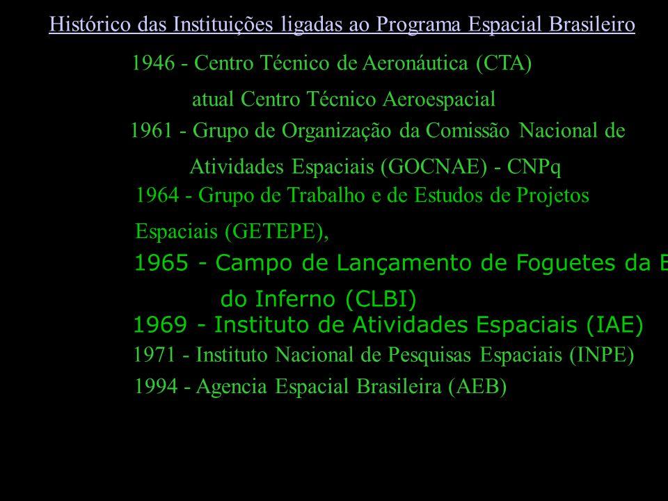 1961 - Grupo de Organização da Comissão Nacional de Atividades Espaciais (GOCNAE) - CNPq 1971 - Instituto Nacional de Pesquisas Espaciais (INPE) 1946 - Centro Técnico de Aeronáutica (CTA) atual Centro Técnico Aeroespacial 1964 - Grupo de Trabalho e de Estudos de Projetos Espaciais (GETEPE), 1965 - Campo de Lançamento de Foguetes da Barreira do Inferno (CLBI) Histórico das Instituições ligadas ao Programa Espacial Brasileiro 1969 - Instituto de Atividades Espaciais (IAE) 1994 - Agencia Espacial Brasileira (AEB)