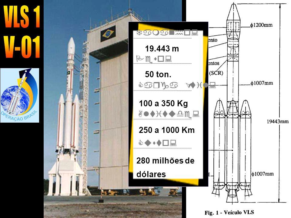 Tamanho: Peso: Carga Útil: 19.443 m 50 ton.