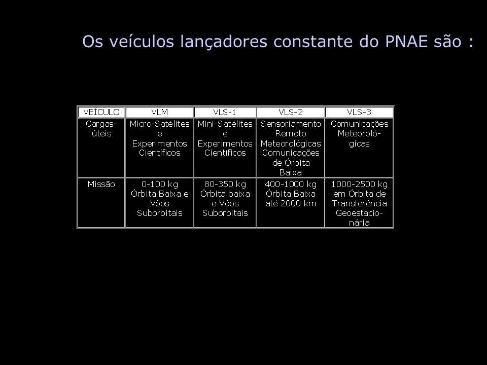 Os veículos lançadores constante do PNAE são :