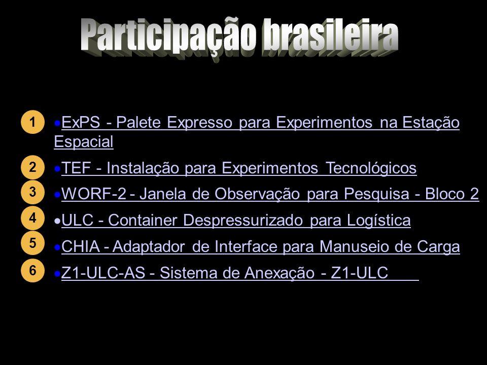 : ExPS - Palete Expresso para Experimentos na Estação Espacial ExPS - Palete Expresso para Experimentos na Estação Espacial TEF - Instalação para Experimentos Tecnológicos WORF-2 - Janela de Observação para Pesquisa - Bloco 2 ULC - Container Despressurizado para Logística CHIA - Adaptador de Interface para Manuseio de Carga Z1-ULC-AS - Sistema de Anexação - Z1-ULC 1 2 3 4 5 6