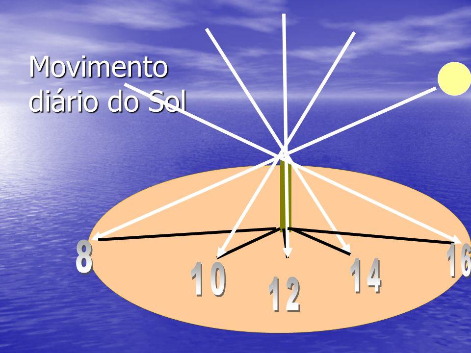 Movimento diário do Sol