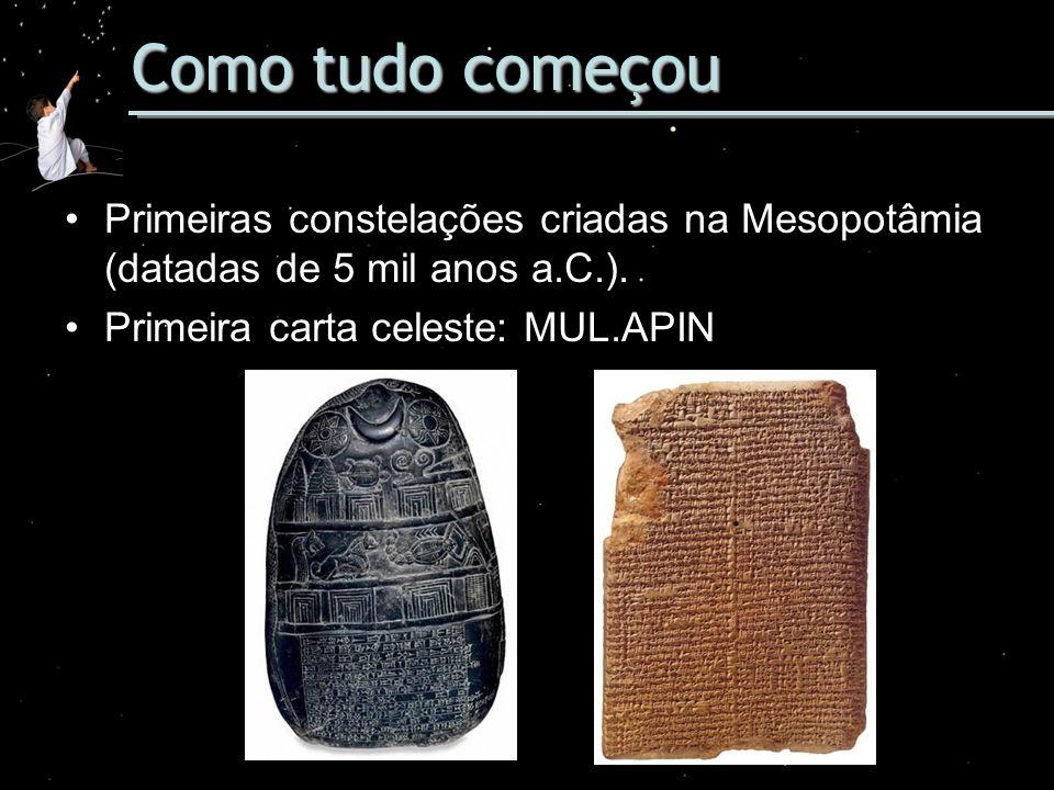 Como tudo começou Primeiras constelações criadas na Mesopotâmia (datadas de 5 mil anos a.C.). Primeira carta celeste: MUL.APIN