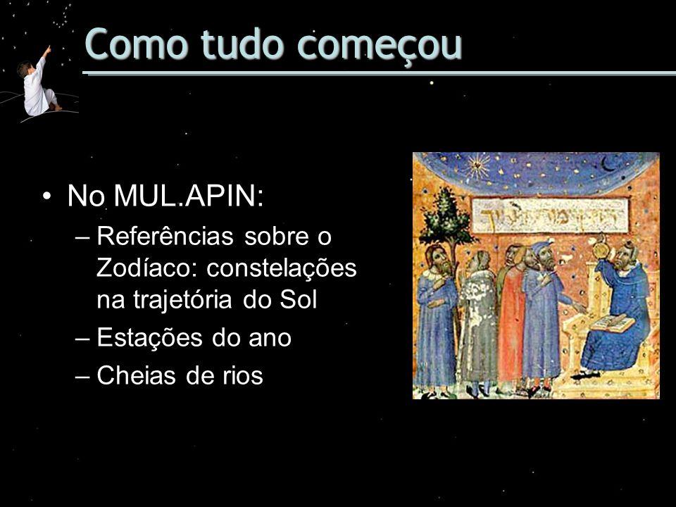 Como tudo começou No MUL.APIN: –Referências sobre o Zodíaco: constelações na trajetória do Sol –Estações do ano –Cheias de rios
