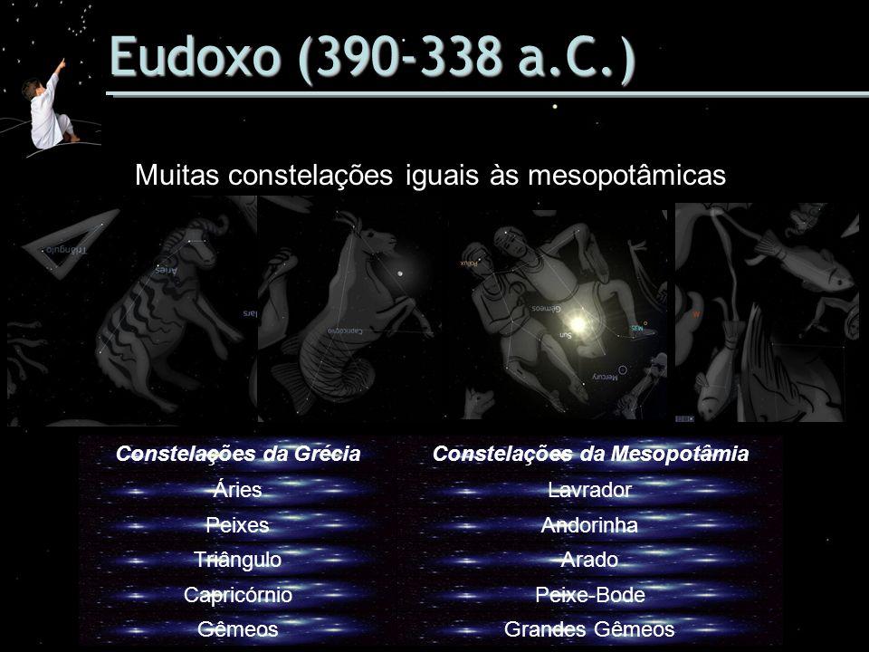 Eudoxo (390-338 a.C.) Muitas constelações iguais às mesopotâmicas Constelações da GréciaConstelações da Mesopotâmia ÁriesLavrador PeixesAndorinha Triâ