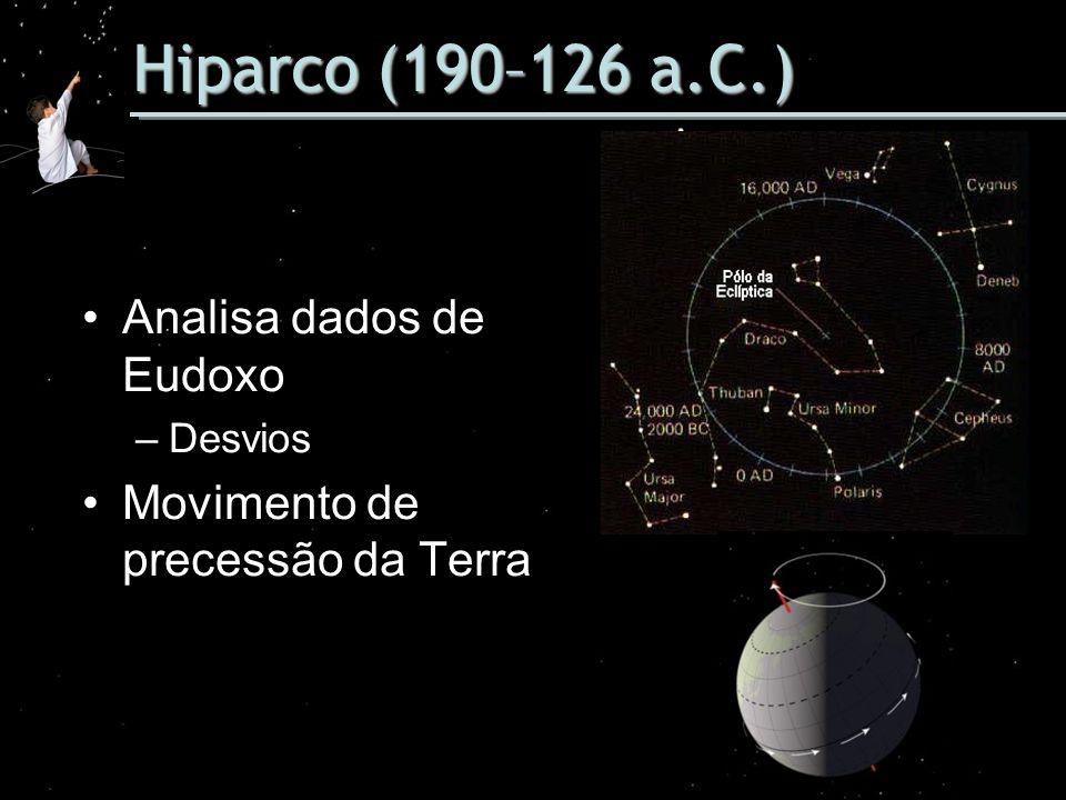 Hiparco (190–126 a.C.) Analisa dados de Eudoxo –Desvios Movimento de precessão da Terra