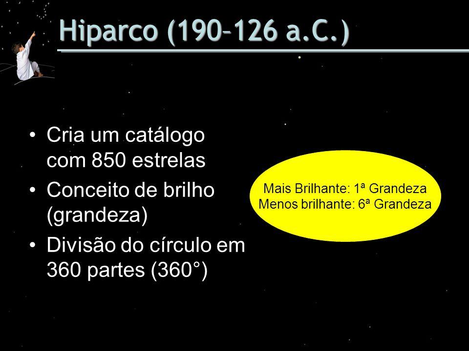 Hiparco (190–126 a.C.) Cria um catálogo com 850 estrelas Conceito de brilho (grandeza) Divisão do círculo em 360 partes (360°) Mais Brilhante: 1ª Gran