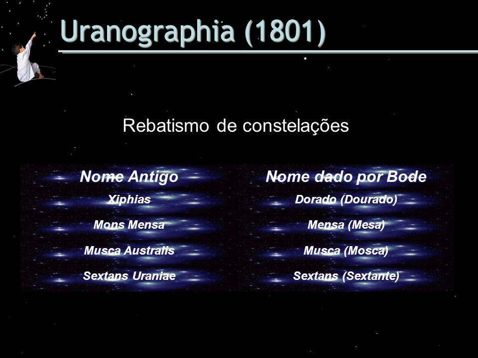 Uranographia (1801) Rebatismo de constelações Nome AntigoNome dado por Bode XiphiasDorado (Dourado) Mons MensaMensa (Mesa) Musca AustralisMusca (Mosca