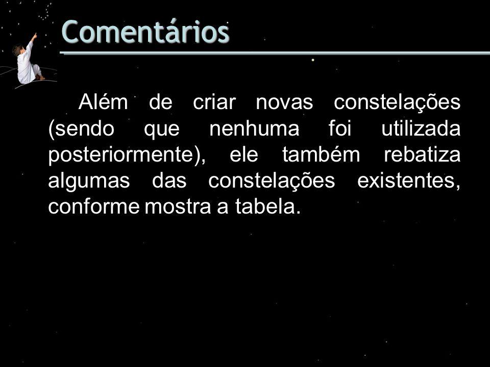 Comentários Além de criar novas constelações (sendo que nenhuma foi utilizada posteriormente), ele também rebatiza algumas das constelações existentes