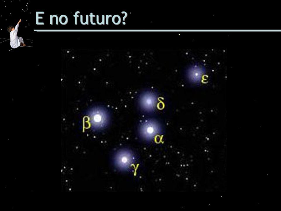 E no futuro?