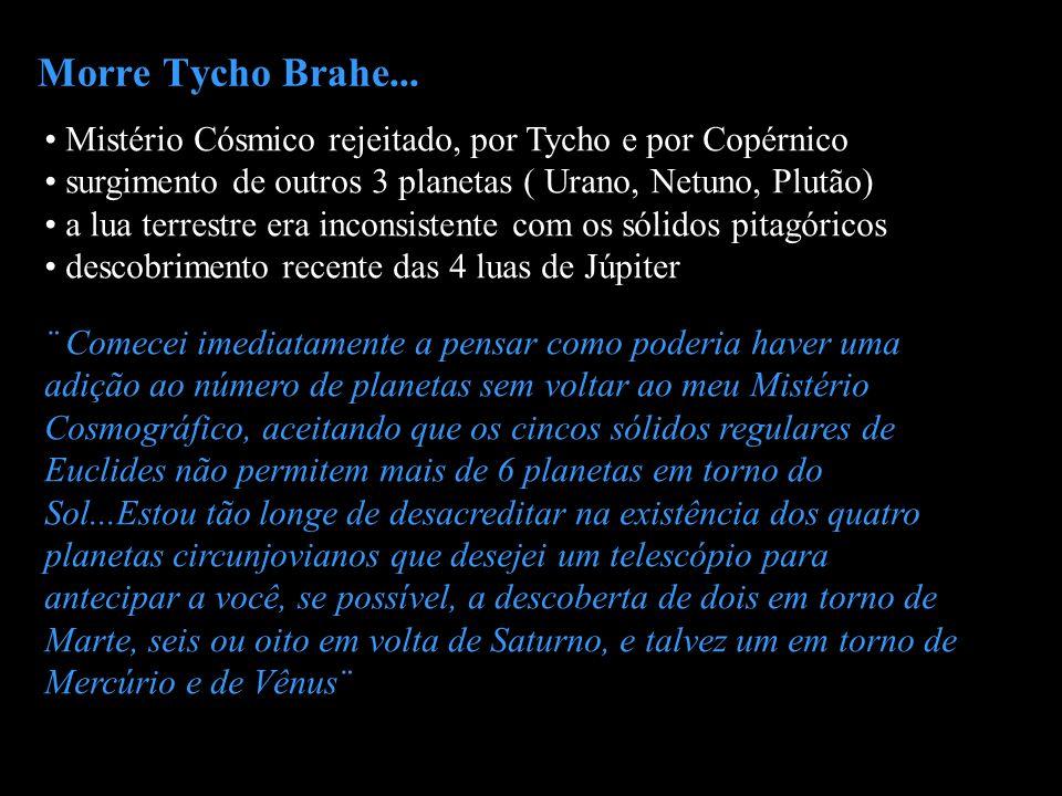 Morre Tycho Brahe... Mistério Cósmico rejeitado, por Tycho e por Copérnico surgimento de outros 3 planetas ( Urano, Netuno, Plutão) a lua terrestre er