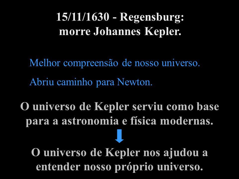 O universo de Kepler serviu como base para a astronomia e física modernas. O universo de Kepler nos ajudou a entender nosso próprio universo. 15/11/16