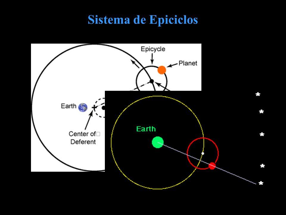 Sistema de Epiciclos