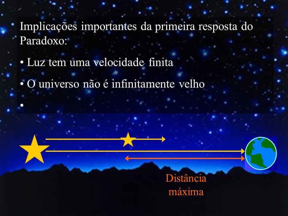 Implicações importantes da primeira resposta do Paradoxo: Luz tem uma velocidade finita O universo não é infinitamente velho Distância máxima