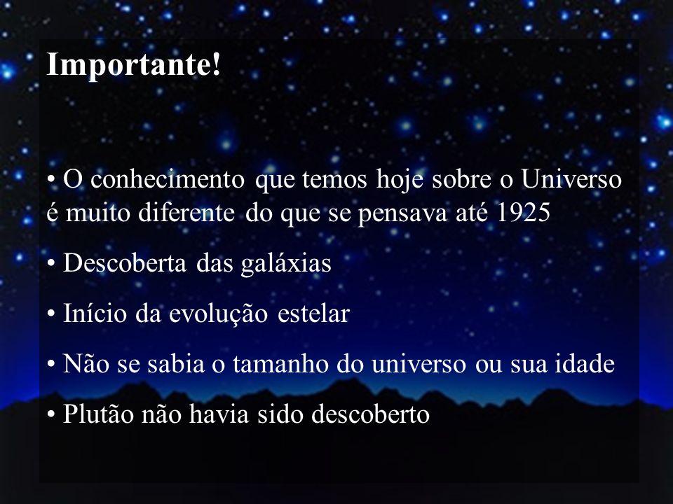 Importante! O conhecimento que temos hoje sobre o Universo é muito diferente do que se pensava até 1925 Descoberta das galáxias Início da evolução est