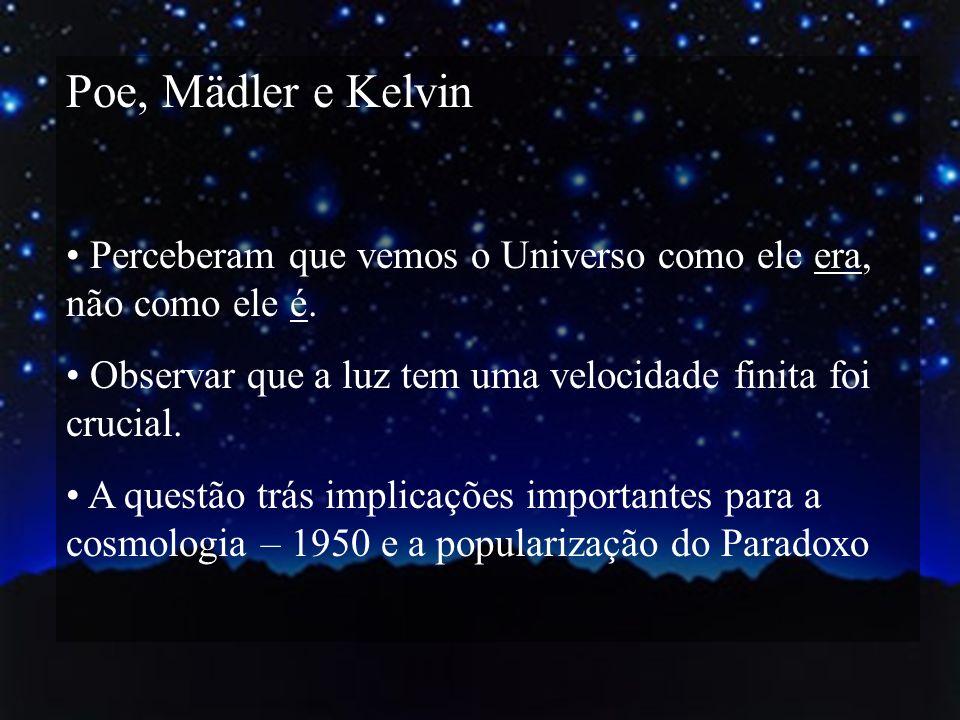 Poe, Mädler e Kelvin Perceberam que vemos o Universo como ele era, não como ele é. Observar que a luz tem uma velocidade finita foi crucial. A questão