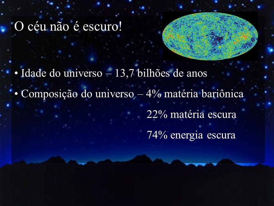 O céu não é escuro! Idade do universo – 13,7 bilhões de anos Composição do universo – 4% matéria bariônica 22% matéria escura 74% energia escura