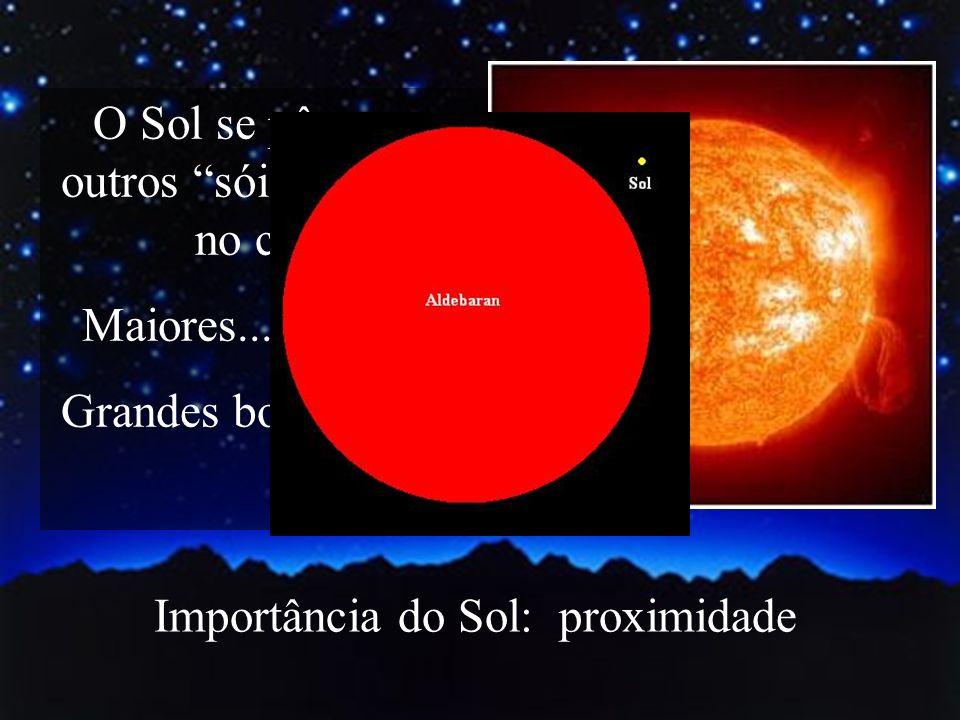 Créditos Imagens: Fundo azul bem bonito http://stripped.mondo-exotica.net/wp-content/uploads/2007/06/azul.jpg Van Gogh http://sunsite.utk.edu/FINS/Knowledge_Organization/gogh-1.jpg Sol http://www.astro.iag.usp.br/~maciel/teaching/artigos/sol2.jpg Muitas estrelas http://www.portaldoastronomo.org/images/npod/nuclio_npod_1060342520_4600008.jpg Céu noturno azul http://brasilescola.com/imagens/geografia/estrelas.jpg Aldebaran x Sol http://www.if.ufrgs.br/oei/stars/types_st/aldebaran.gif