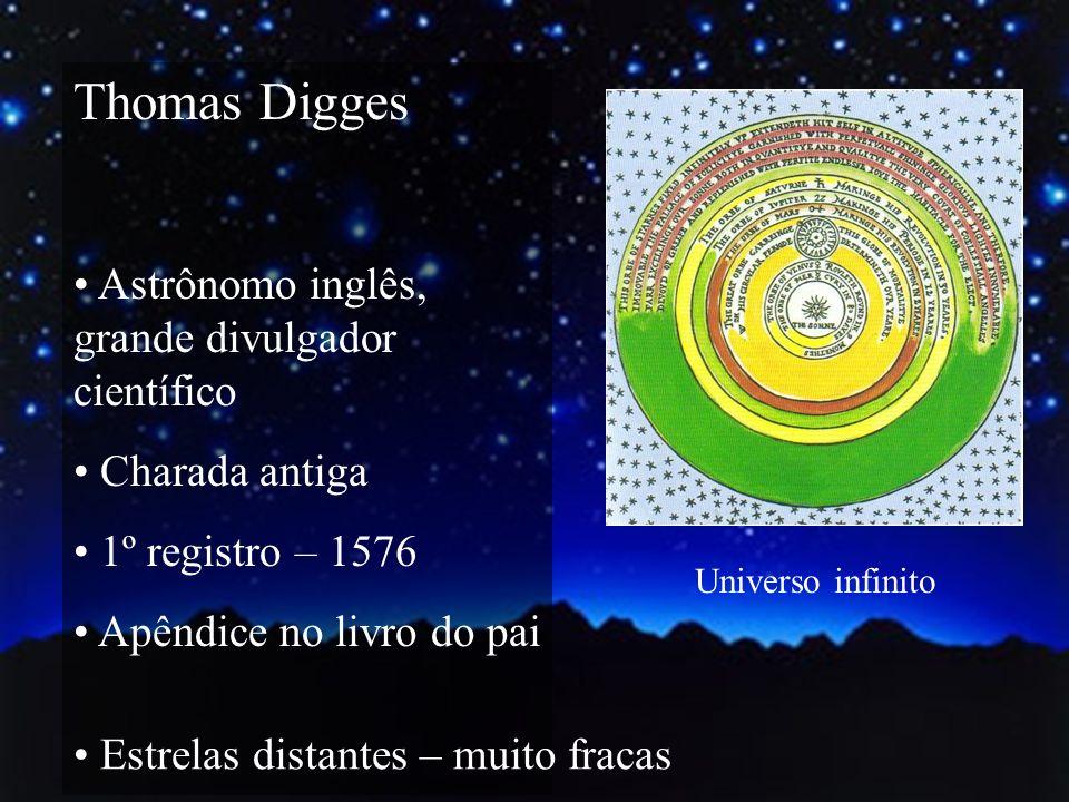 Thomas Digges Astrônomo inglês, grande divulgador científico Charada antiga 1º registro – 1576 Apêndice no livro do pai Estrelas distantes – muito fra