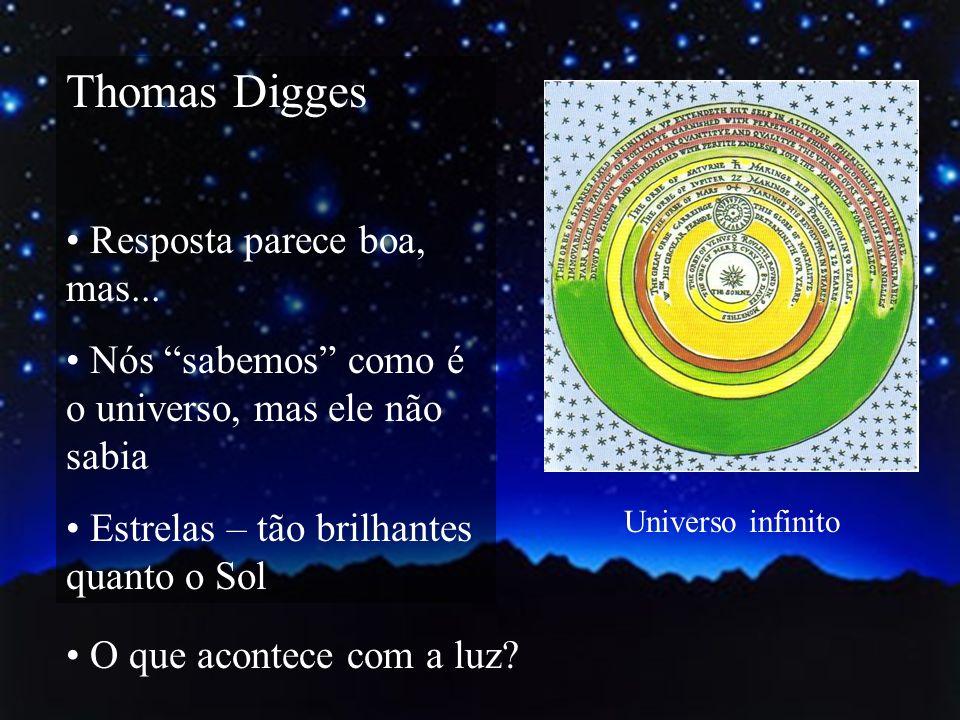 Thomas Digges Resposta parece boa, mas... Nós sabemos como é o universo, mas ele não sabia Estrelas – tão brilhantes quanto o Sol Universo infinito O