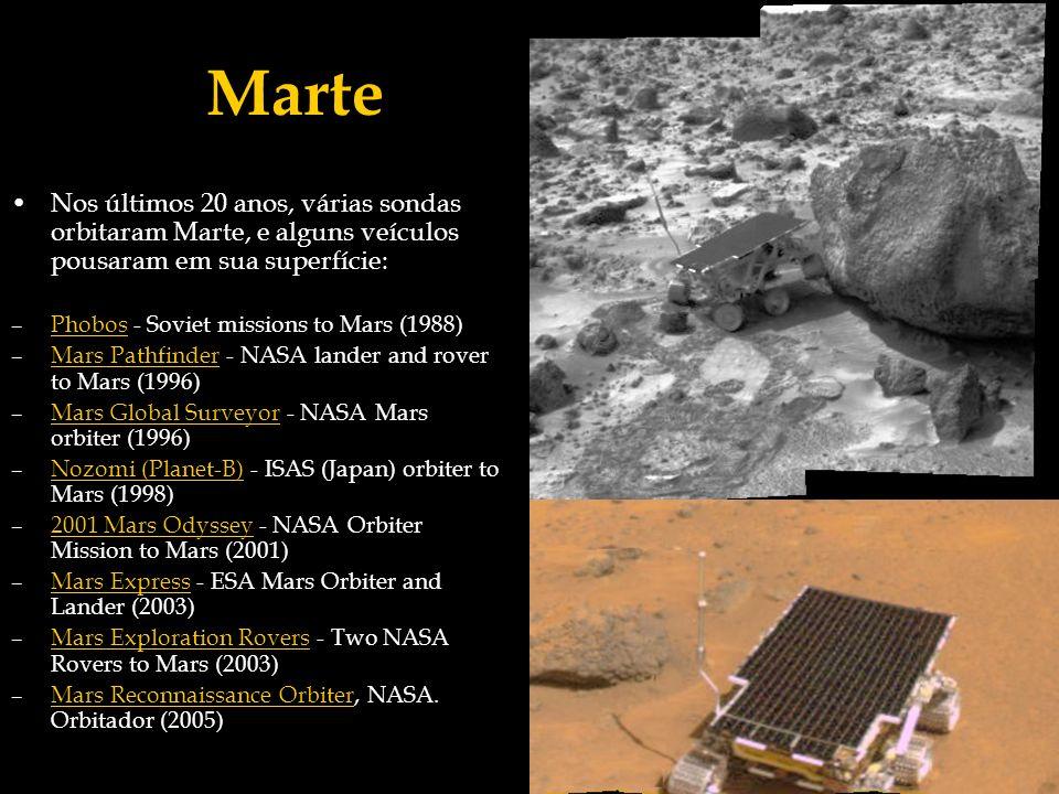 Nos últimos 20 anos, várias sondas orbitaram Marte, e alguns veículos pousaram em sua superfície: –Phobos - Soviet missions to Mars (1988)Phobos –Mars