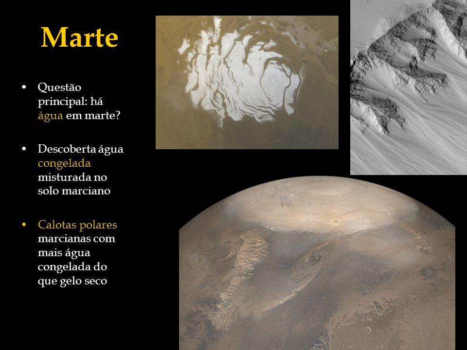 Questão principal: há água em marte? Descoberta água congelada misturada no solo marciano Calotas polares marcianas com mais água congelada do que gel