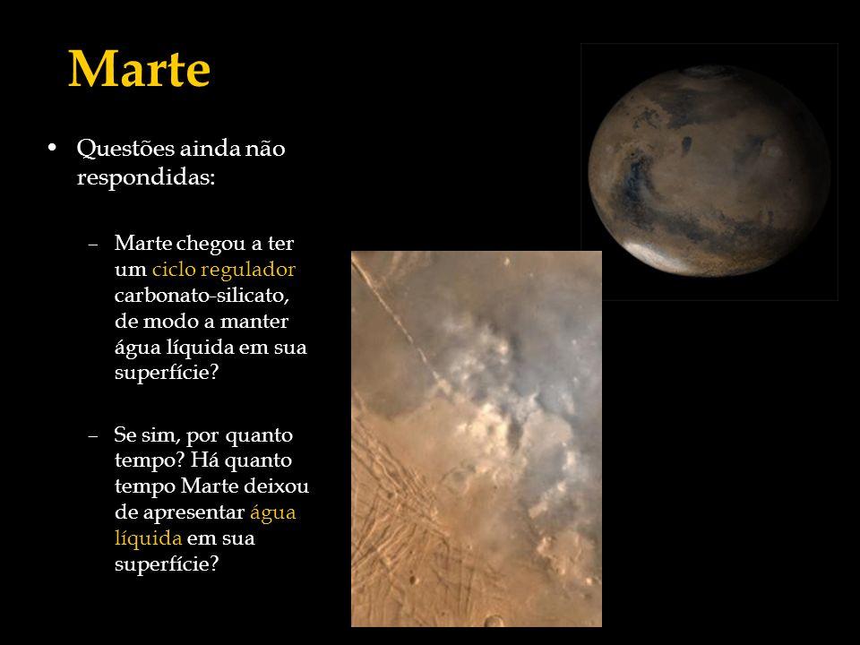 Questões ainda não respondidas: –Marte chegou a ter um ciclo regulador carbonato-silicato, de modo a manter água líquida em sua superfície? –Se sim, p