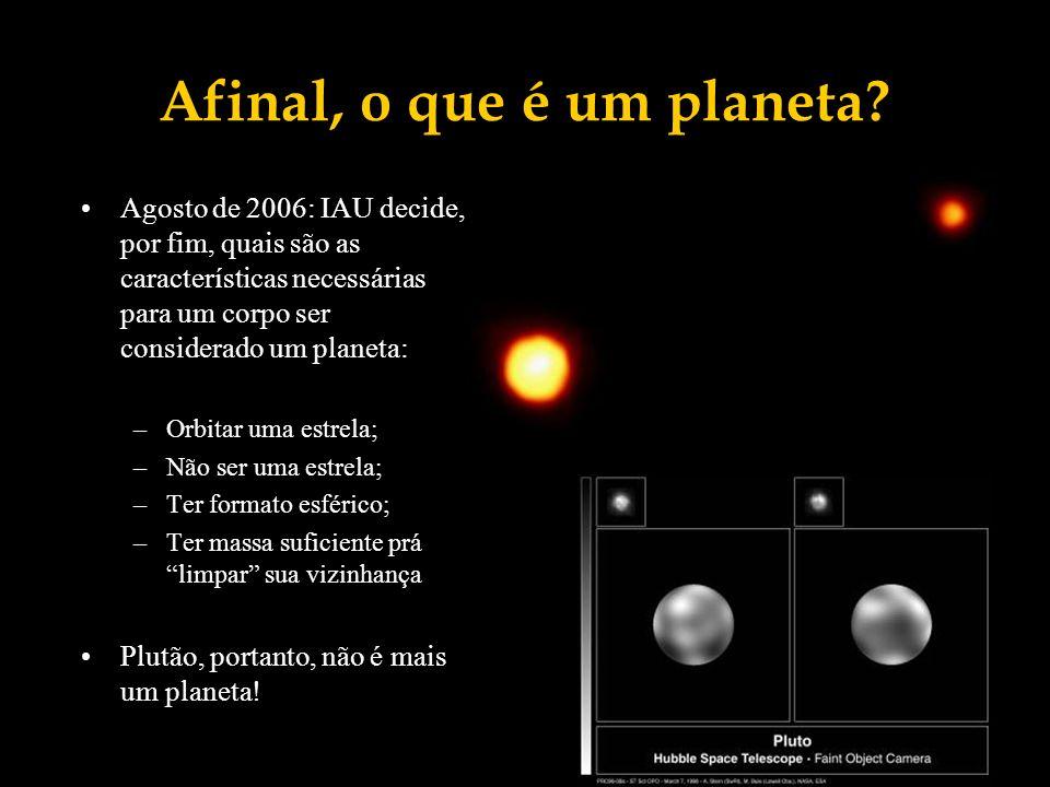 Afinal, o que é um planeta? Agosto de 2006: IAU decide, por fim, quais são as características necessárias para um corpo ser considerado um planeta: –O