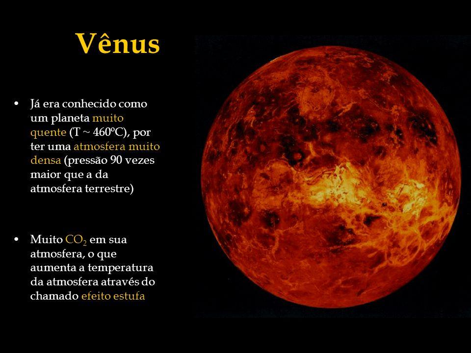 Vênus Já era conhecido como um planeta muito quente (T ~ 460ºC), por ter uma atmosfera muito densa (pressão 90 vezes maior que a da atmosfera terrestr
