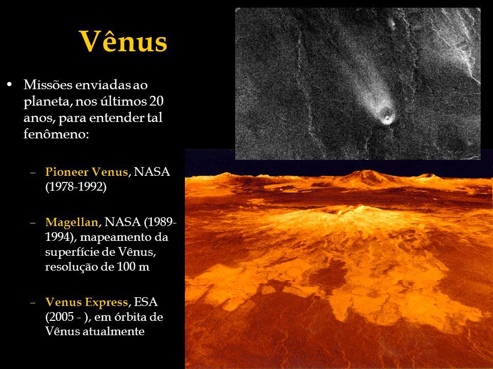 Missões enviadas ao planeta, nos últimos 20 anos, para entender tal fenômeno: – Pioneer Venus, NASA (1978-1992) – Magellan, NASA (1989- 1994), mapeame