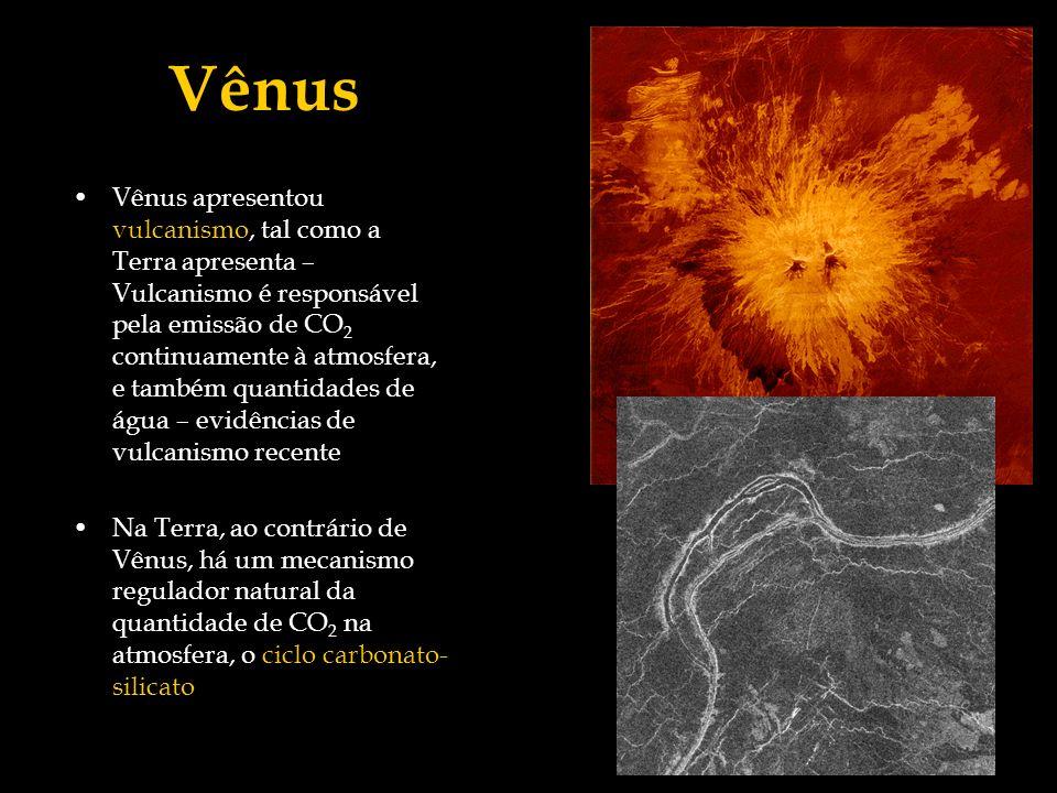 Vênus apresentou vulcanismo, tal como a Terra apresenta – Vulcanismo é responsável pela emissão de CO 2 continuamente à atmosfera, e também quantidade