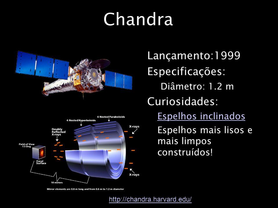 Chandra Lançamento:1999 Especificações: Diâmetro: 1.2 m Curiosidades: Espelhos inclinados Espelhos mais lisos e mais limpos construídos! http://chandr