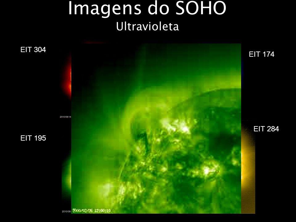 Imagens do SOHO Ultravioleta EIT 304 EIT 174 EIT 195 EIT 284