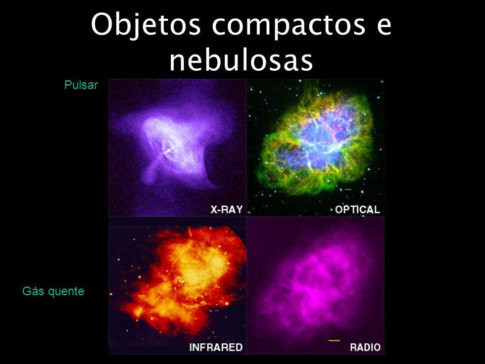 Objetos compactos e nebulosas Pulsar Gás quente
